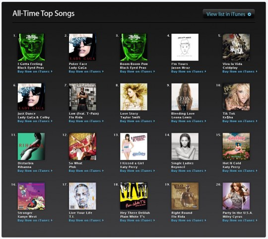 all time top songs on itunes